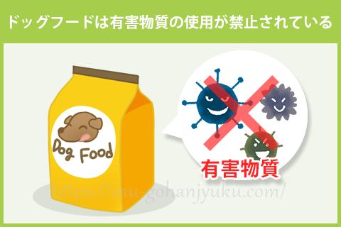 有害な原材料の使用は禁止されている