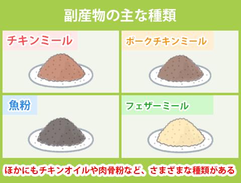 使用される家畜の種類や部位によって、チキンミールやポークオイル、肉骨粉(にくこっぷん)、動物性油脂など色々な種類があります。