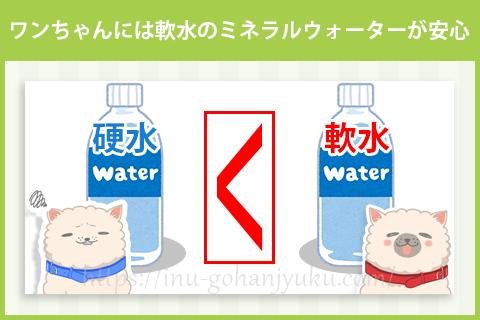 とはいえ不安なものは与えないほうが安心なので、ミネラルウォーターを与える場合はミネラル量が比較的少ない軟水がおすすめです。
