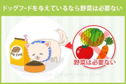 犬も野菜を食べたほうが良いの?