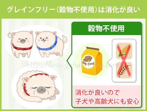【ポイント①】グレインフリー(穀物不使用)は、消化が良い!