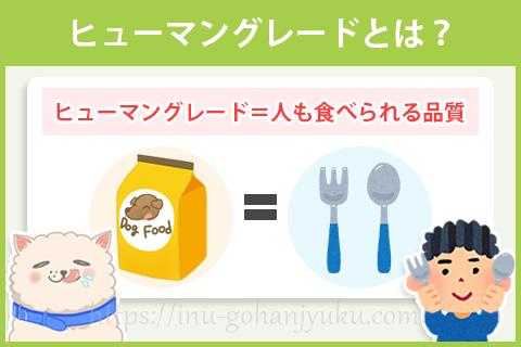 【ポイント③】原材料の食材はヒューマングレード?