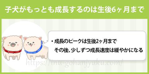 子犬が最も成長するのは、離乳期と呼ばれる生後2ヶ月まで。