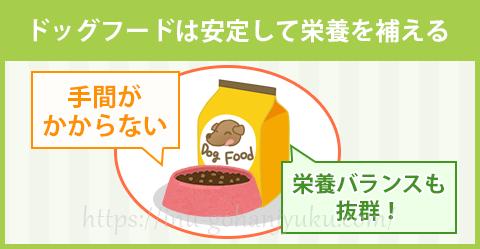 便利で使いやすいのは、やっぱりドッグフード!