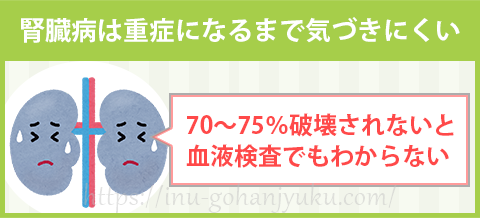 また体内の水分を補うため、大量に水を飲む「多飲多尿」の症状が見られます。