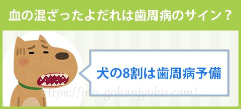 【原因⑥】歯周病