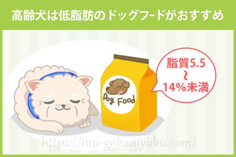 高齢犬は低脂肪フードがおすすめ