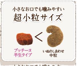 プッチーヌは小型犬専用のドッグフード