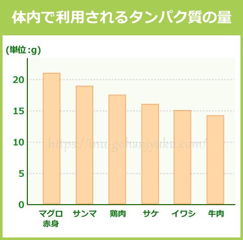 京都府漁業協同組合のデータ