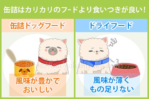 【メリット】缶詰ドッグフードは柔らかくて美味しい!