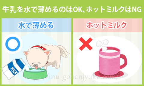 牛乳を加熱したり、水で薄めれば大丈夫?