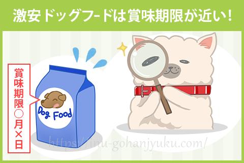 【問題4】賞味期限が迫っている!