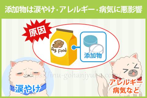 ポイント1 無添加、人工添加物不使用:添加物は涙やけ・アレルギー・病気に悪影響